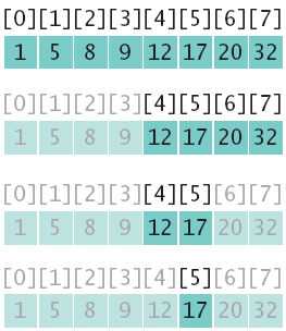 Binary search how many comparisons